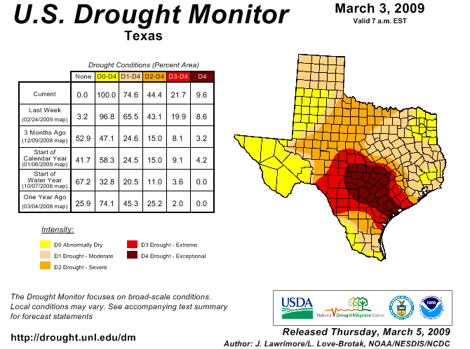 U.S. Drought Monitor, March 3, 2009