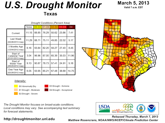 U.S. Drought Monitor, March 5, 2013