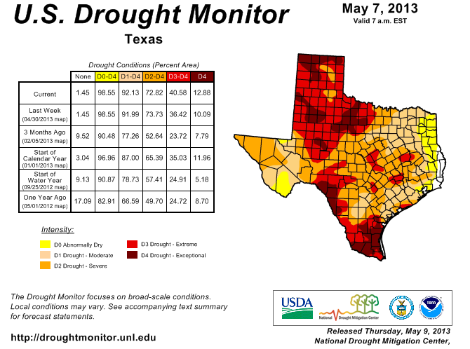 U.S. Drought Monitor, May 7, 2013
