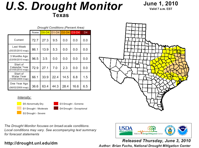 U.S. Drought Monitor, June 1, 2010