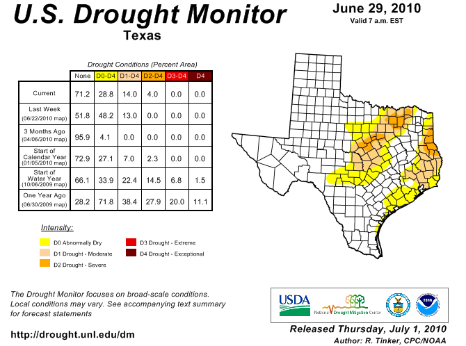 U.S. Drought Monitor, June 29, 2010