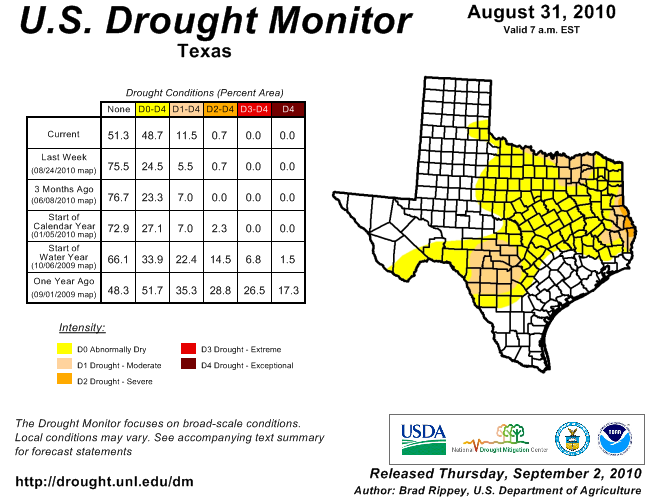 U.S. Drought Monitor, August 31, 2010