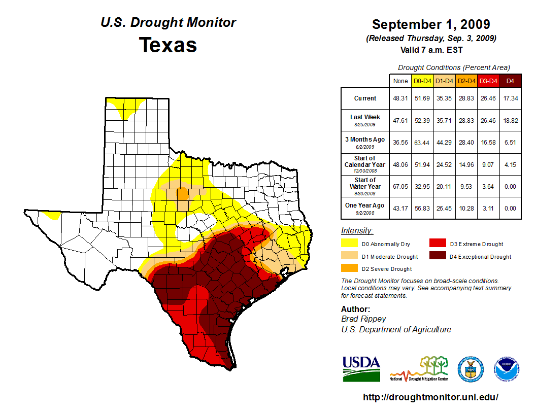 U.S. Drought Monitor, September 1, 2009