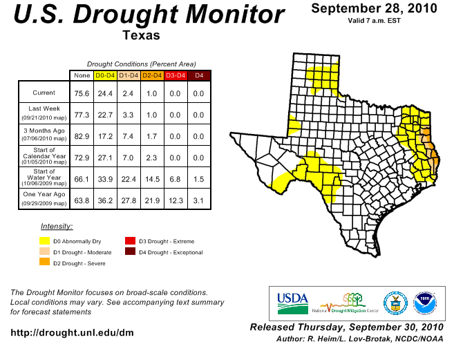 U.S. Drought Monitor, September 28, 2010