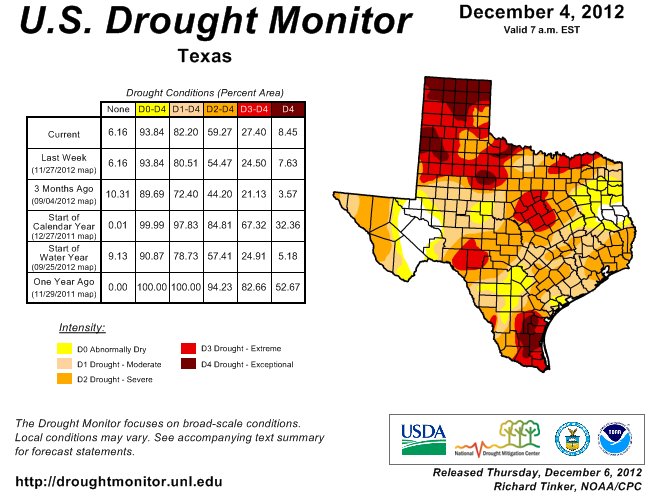 U.S. Drought Monitor, December 4, 2012