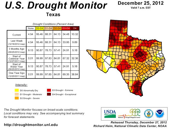 U.S. Drought Monitor, December 25, 2012